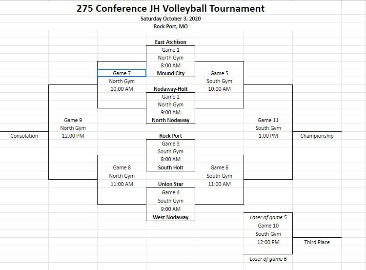 275 Conference JH Volleyball Tournament
