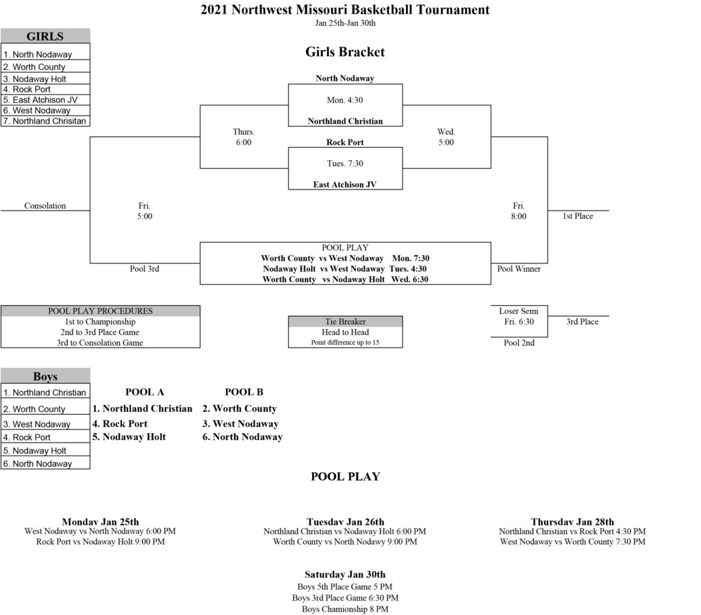 Updated NWMO Tournament Bracket