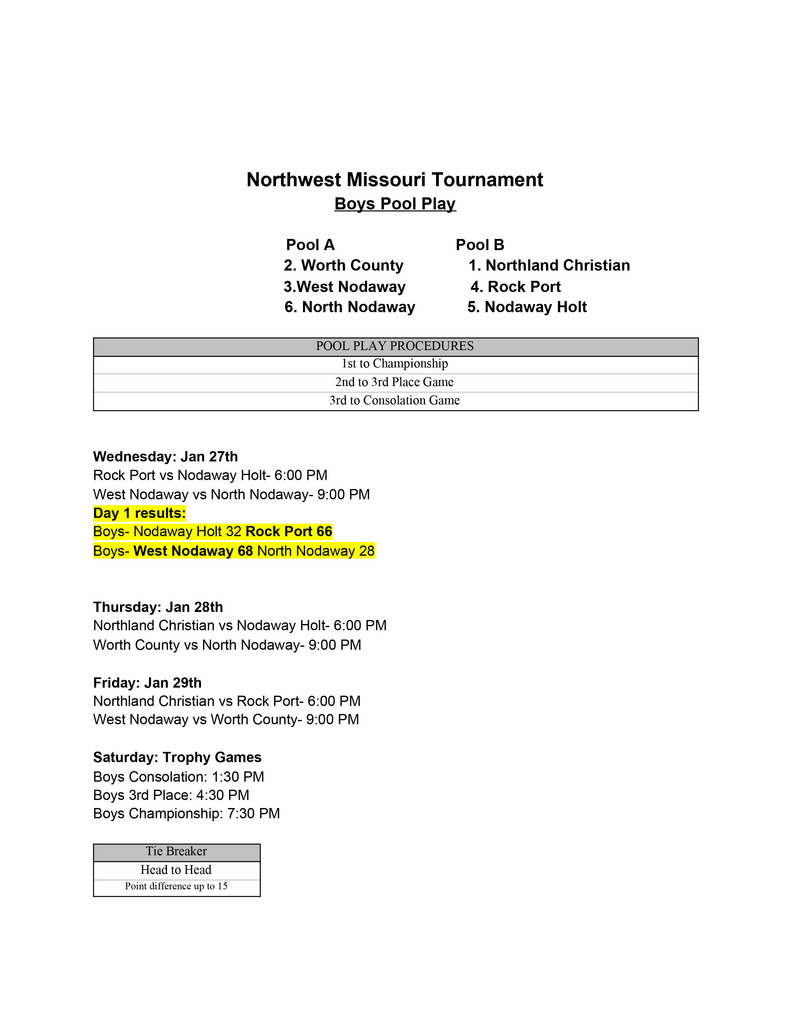 Northwest MO Basketball Tournament